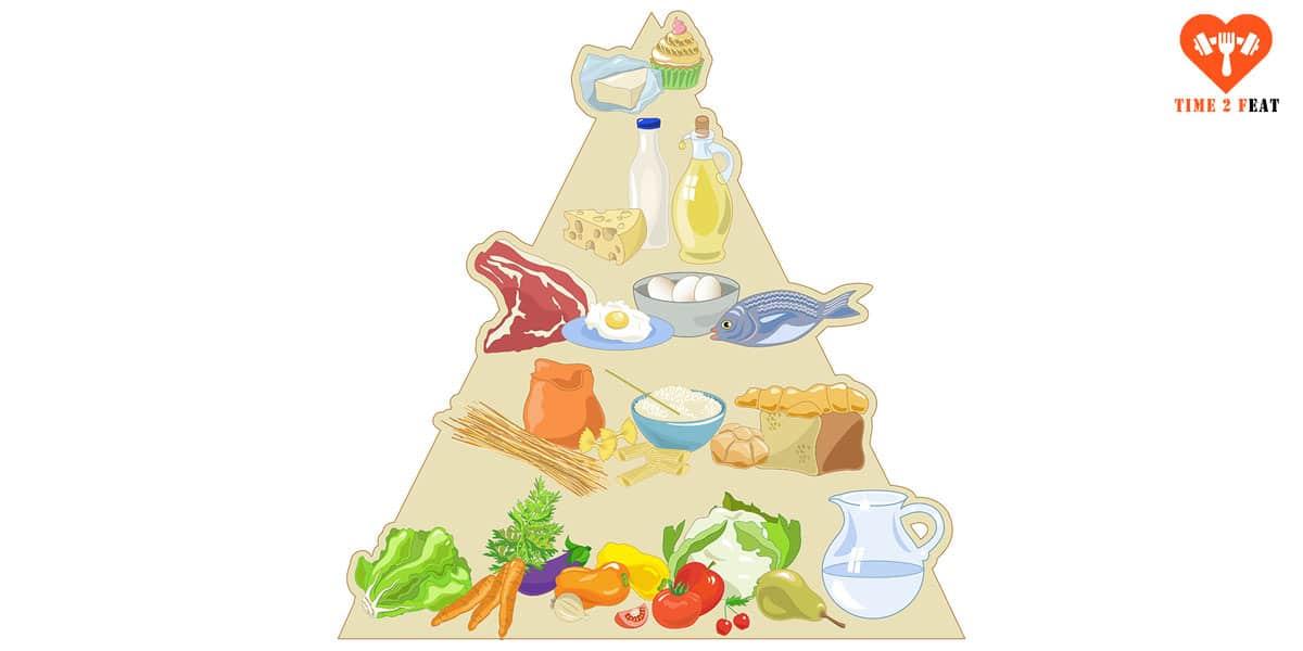 perder peso dieta mediterranea alimentos
